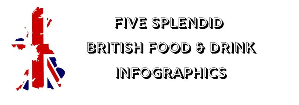 5 British food and drink infographics