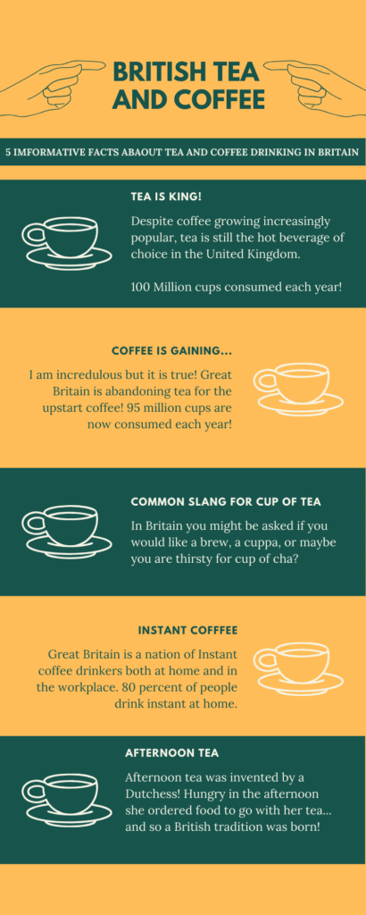 British food and drink - tea and coffee infographic