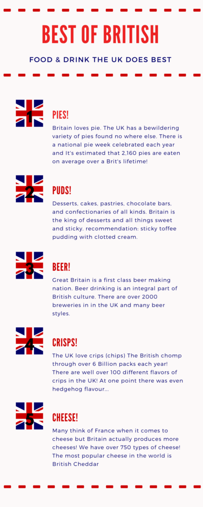 best of british food and drink infographic