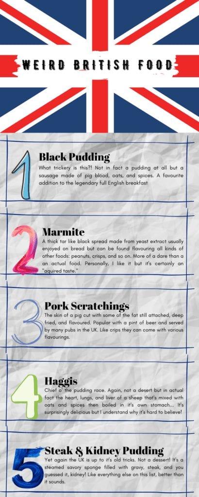 Weird British Food infographic